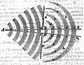"Isaac Newton ""Philosophiae naturalis"", 1687 Wellcome L0012486.jpg"
