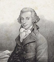 Ignace Joseph Pleyel (Source: Wikimedia)
