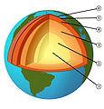 Jordens inre med siffror.jpg