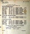 KNOO Srednja Dobrava 1945 03.jpg