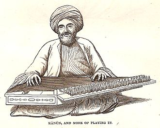 Qanun (instrument) - Arab qanun performer in Jerusalem, 1859. Thomson, p. 577.