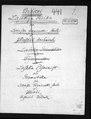 Lashka Pismenost ali Gramatika sa Latinske Franzoske shole v' Illirii.pdf