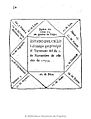 Lecciones ... sobre ... causas y señales de los Terremotos 1756 Ortiz Gallardo 04.jpg
