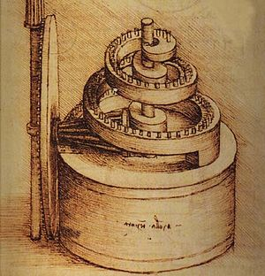 Codex Madrid (Leonardo) - Spring device