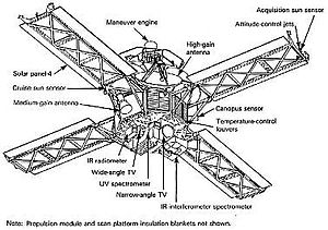 Mariner 9 - A schematic of Mariner 9, showing the major components and features