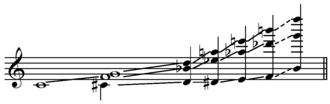 Multiplication (music) - Image: Multiplication as mirror operation
