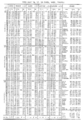 Nautical almanac left-hand page.png