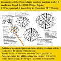 New Magic Number 34.jpg