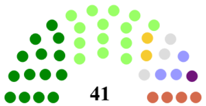 Newry, Mourne and Down District Council