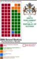 Ninth Parliament Guyana.png