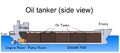 Oil tanker (side view).PNG