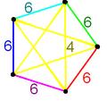 Omnitruncated 4-simplex honeycomb verf.png