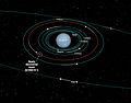 Orbits of inner moons of Neptune including S 2004 N 1.jpg