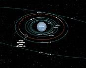 """Orbitae propiorum Neptuni satellitum inter quas """"S2004 N1"""", denuo Hippocampus appellatus"""