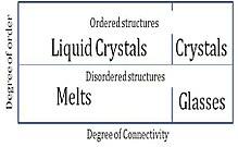 the physics of amorphous solids zallen richard