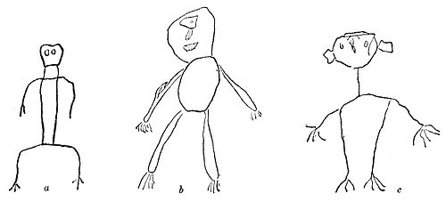PSM V48 D580 Concepts of faces drawn by children.jpg