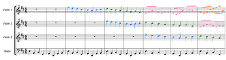 Pachelbel's Canon - Example 1. The first 9 bars of the Canon in D. The violins play a three-voice canon over the ground bass to provide the harmonic structure. Colors highlight the individual canonic entries.