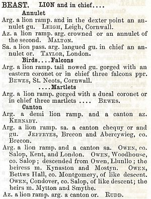 Ordinary of arms - Extract from Papworth's Ordinary (1874)