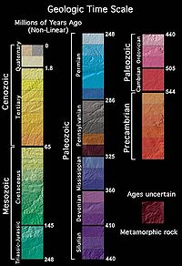 United states physiographic region revolvy the legend of paleogeological color also depicts topographic terrain this list of physiographic regions of the contiguous united states publicscrutiny Images