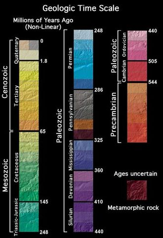 United States physiographic region - The legend of paleogeological color also depicts topographic terrain.