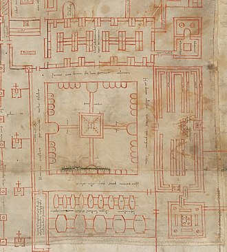 Plan of Saint Gall - Monk's Cloister. Plan of Saint Gall. Buildings surrounding the cloister clockwise from the top: warming room and dormitory, refectory, vestiary and kitchen, cellar and larder (bottom of the picture). The basilica can be seen to the left of the picture.