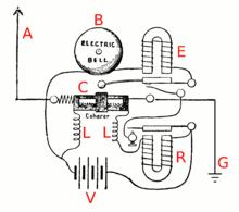 how to make a homemade lightning detector