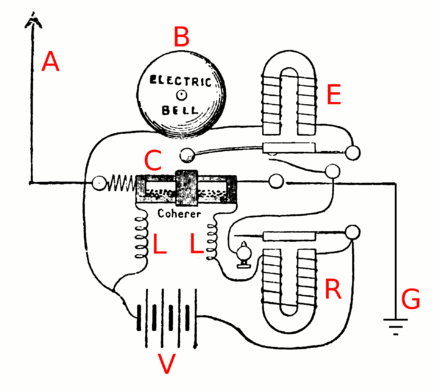 Circuit of Popov's lightning detector Popov receiver.png