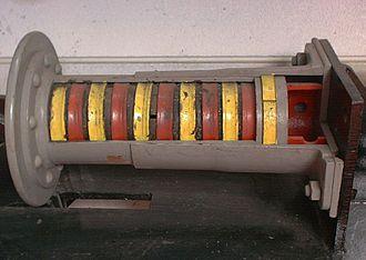 Buffer (rail transport) - Cutaway model of a buffer