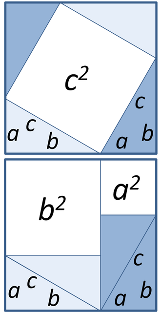 Theorem - The Pythagorean theorem has at least 370 known proofs