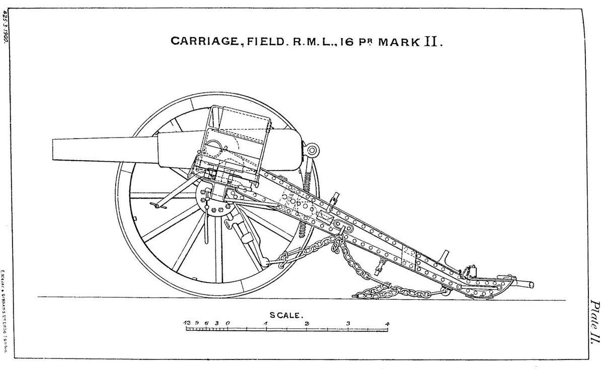 RML 16-pounder 12 cwt - Wikipedia
