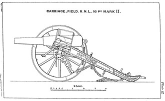 RML 16 pounder 12 cwt - Gun on Mark II carriage