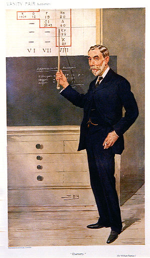 UCL Faculty of Engineering Sciences - Vanity Fair caricature of William Ramsay, UCL professor who won the Nobel Prize in Chemistry for his discovery of noble gases and placement of elements in the periodic table
