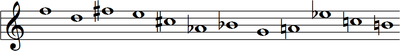 F, D, F♯, E, C♯, A ♭, B ♭, G, A, E ♭, C, B