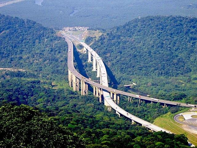 Brazilian Highway System