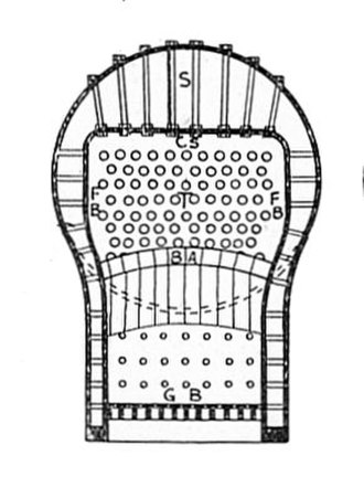 Belpaire firebox - A Round-topped firebox cross section shown for comparison. Note the angling of the stays.
