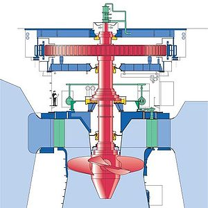 Kaplan turbine - Vertical Kaplan Turbine (courtesy Voith-Siemens).