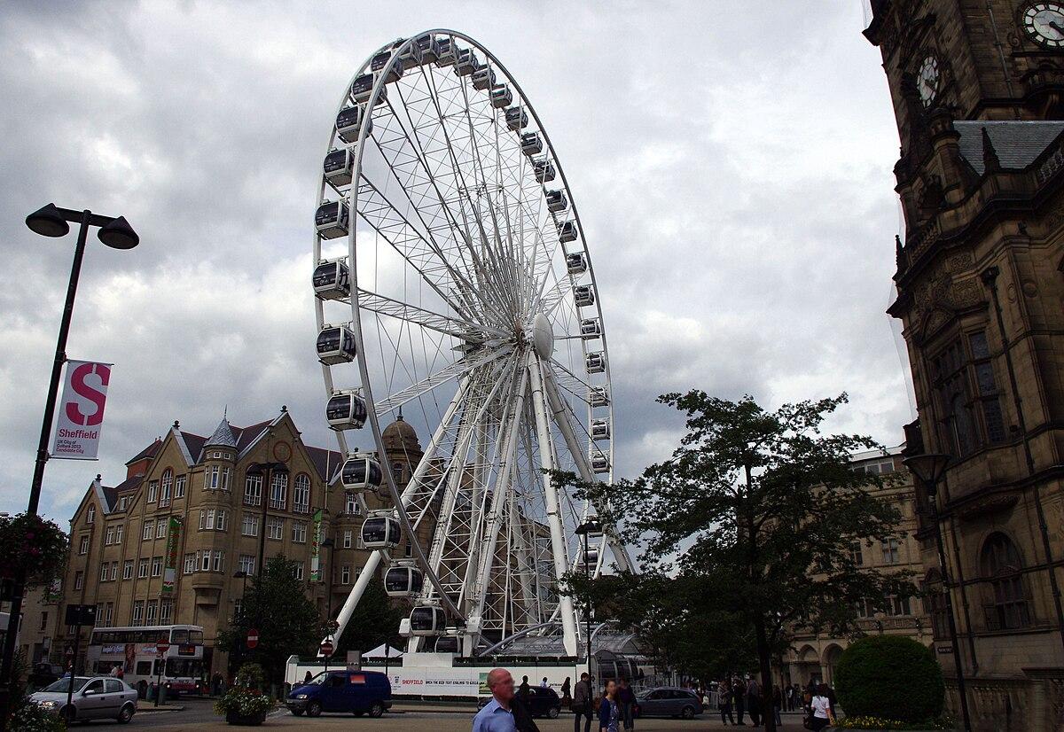 Wheel of sheffield wikipedia for The sheffield
