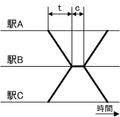 Single track capacity explanation ja.png