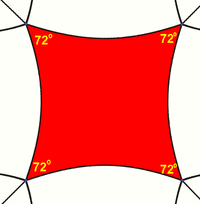 Square on hyperbolic plane