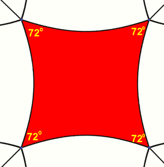 Square - Image: Square on hyperbolic plane