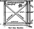 Susitna River Bridge6 (1920).png
