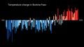 Temperature Bar Chart Africa-Burkina Faso--1901-2020--2021-07-13.png