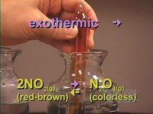 File:Temperature Effect on Chemical Equilibrium (NO and NO2).webm