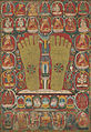 Thangka with the Footprints of the Third Karmapa, Rangjung Dorje (5497466357).jpg