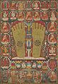Thangka with the Footprints of the Third Karmapa, Rangjung Dorje (5497466357).jpg