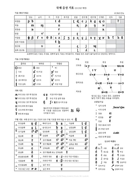 파일:The International Phonetic Alphabet (revised to 2015) Korean.pdf
