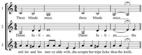 Nursery rhyme - Wikipedia
