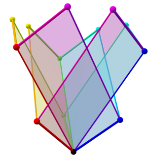 Tree of weak orderings in concertina cube 692.png