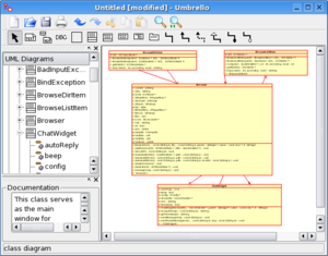 Computer-aided software engineering - Example of a CASE tool.