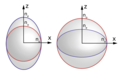 Uniaxial birefringence.png